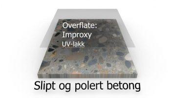 Slipt betong